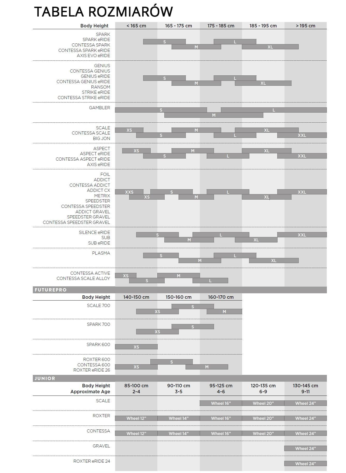 tabela_rozmiarow_rowery scott 2019
